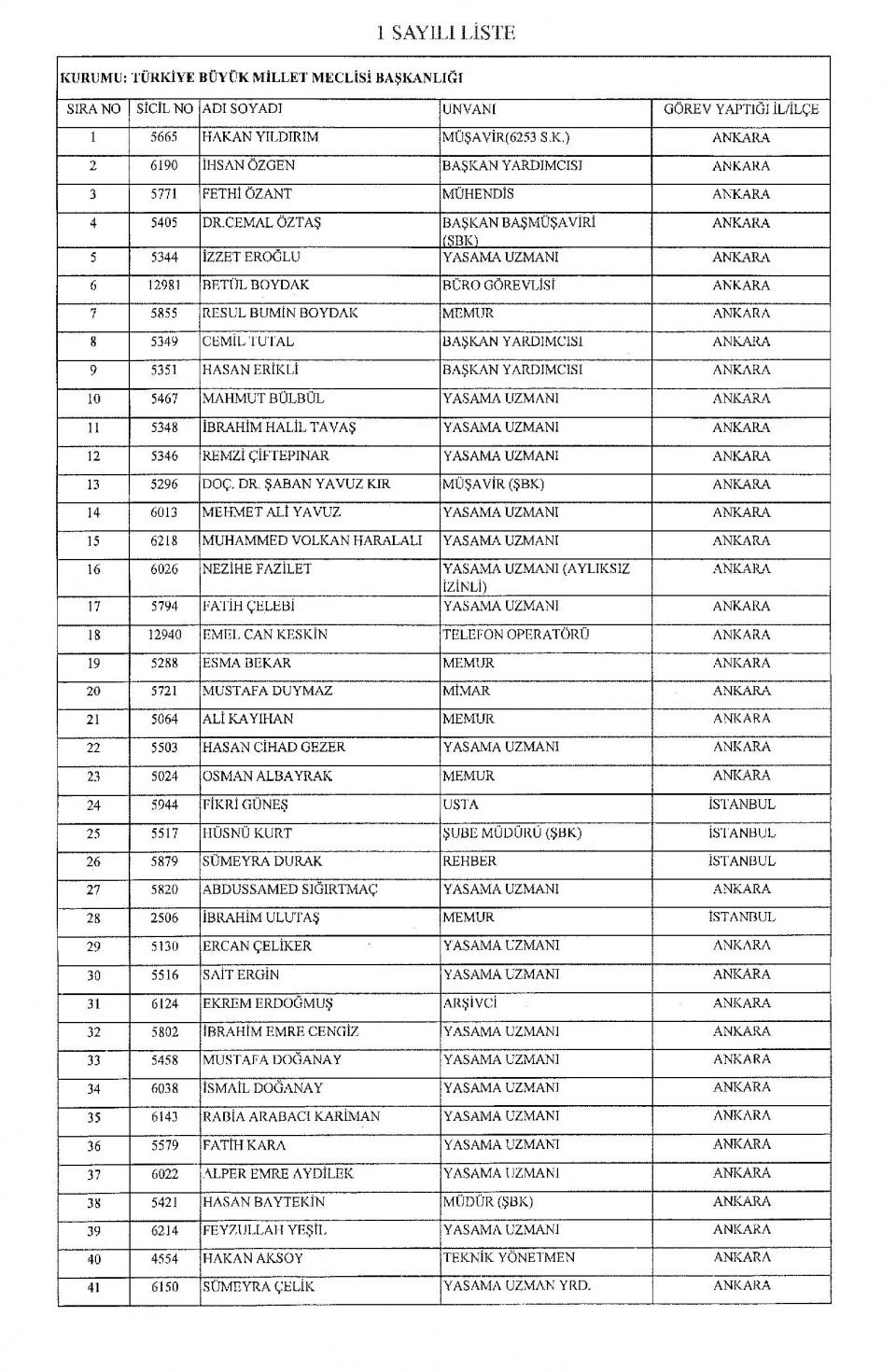 İşte kamuda ihraç edilenlerin tam listesi 2