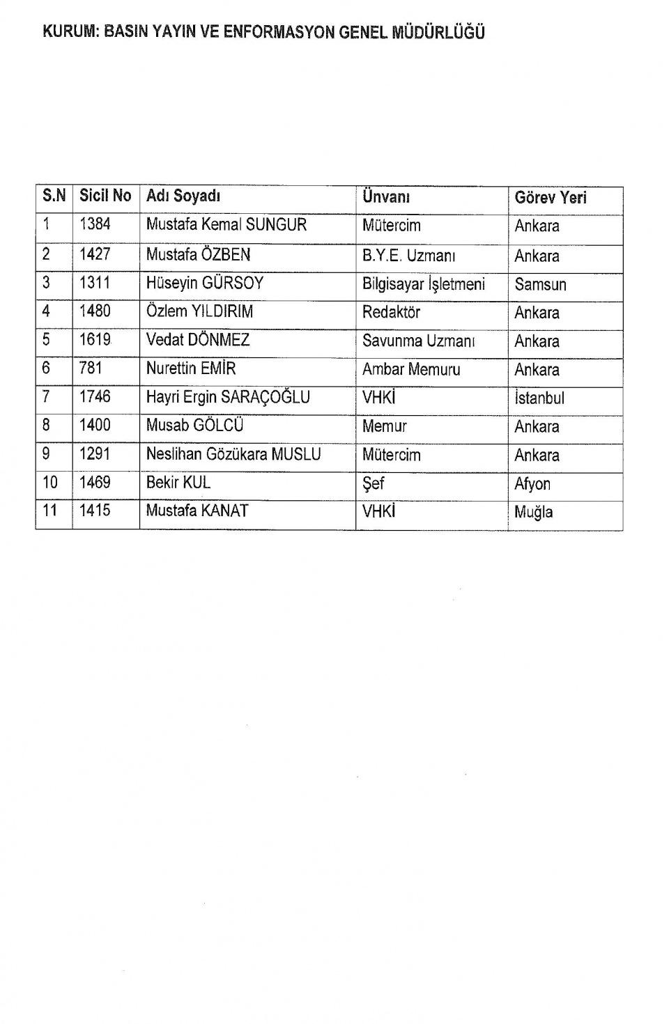İşte kamuda ihraç edilenlerin tam listesi 20