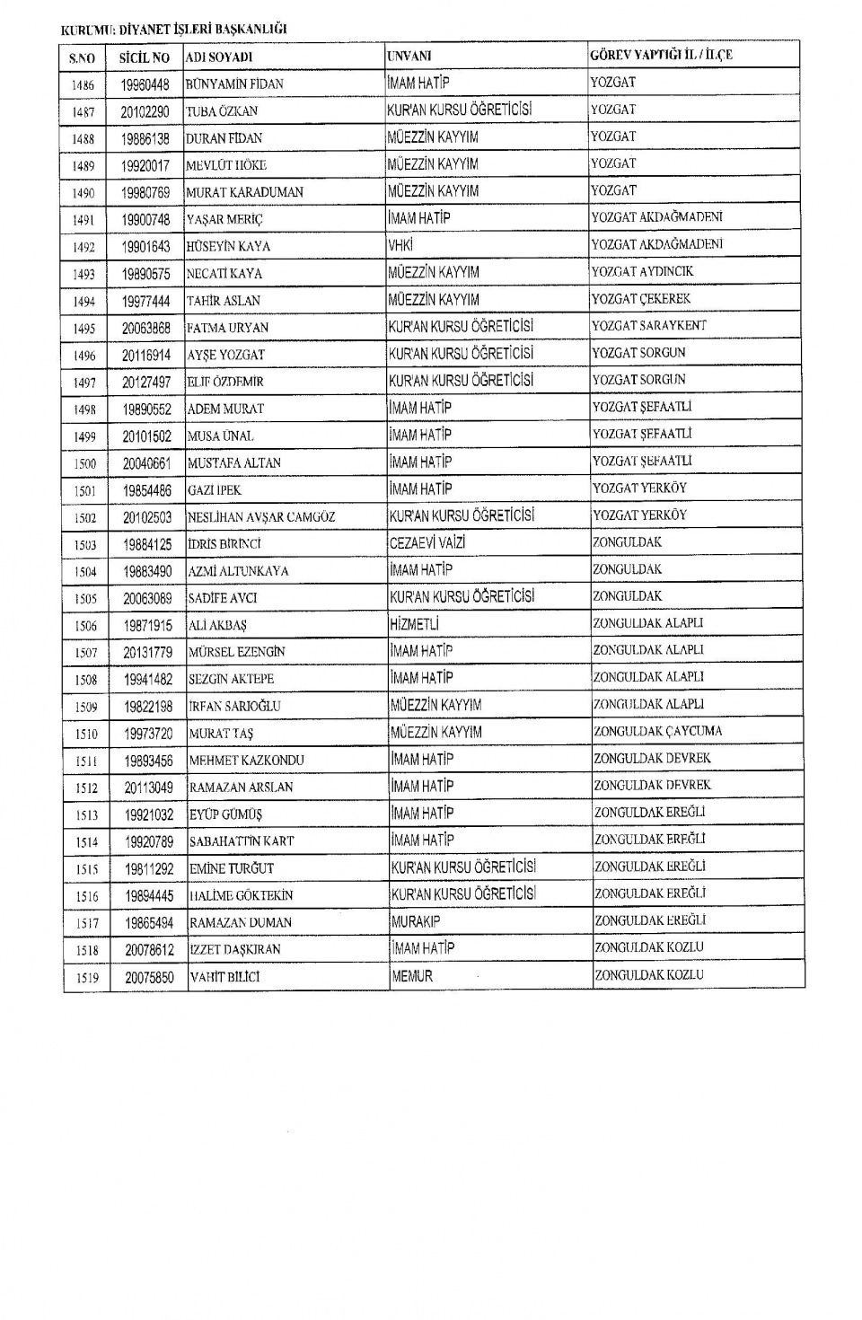 İşte kamuda ihraç edilenlerin tam listesi 54