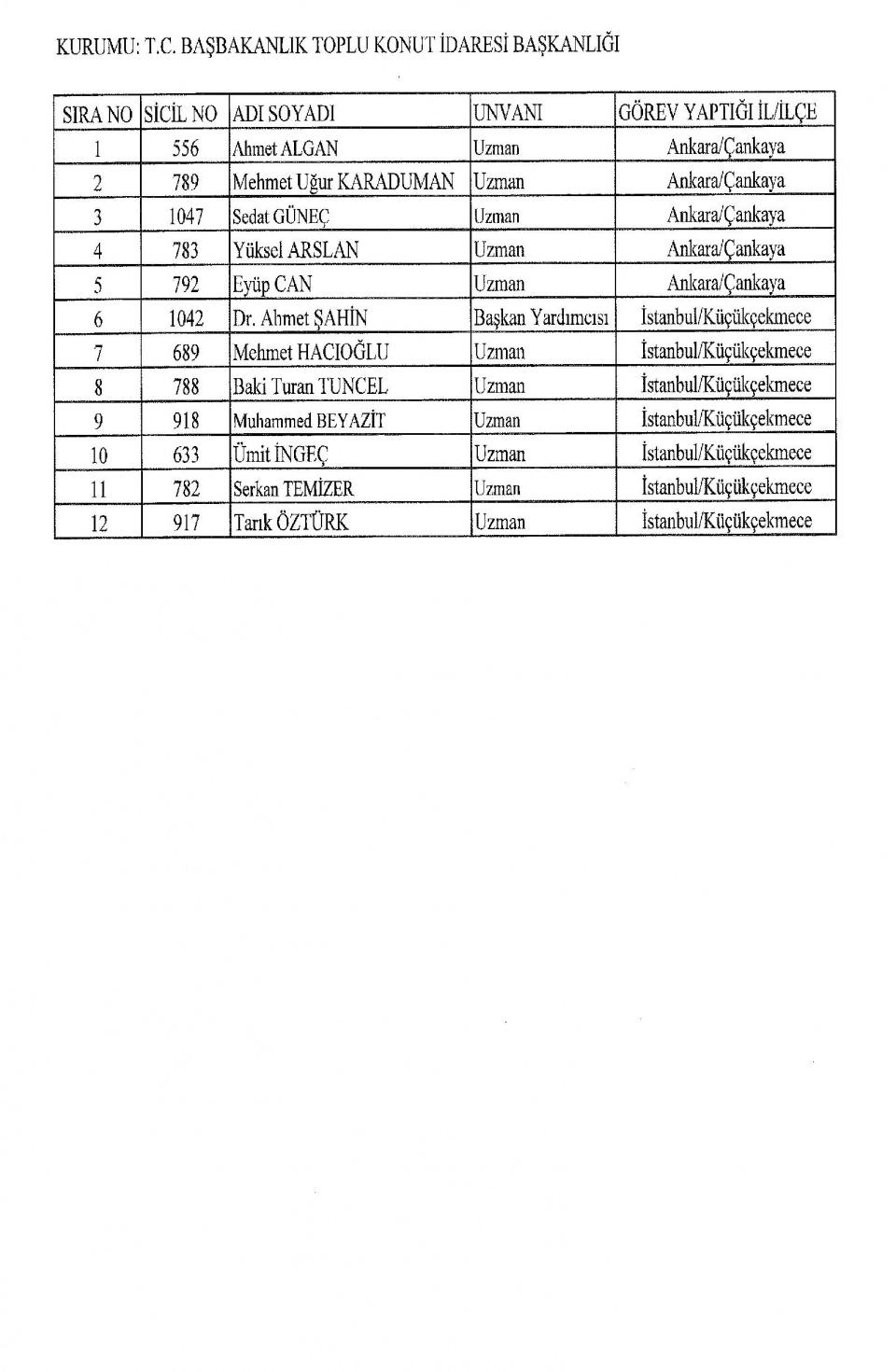İşte kamuda ihraç edilenlerin tam listesi 59