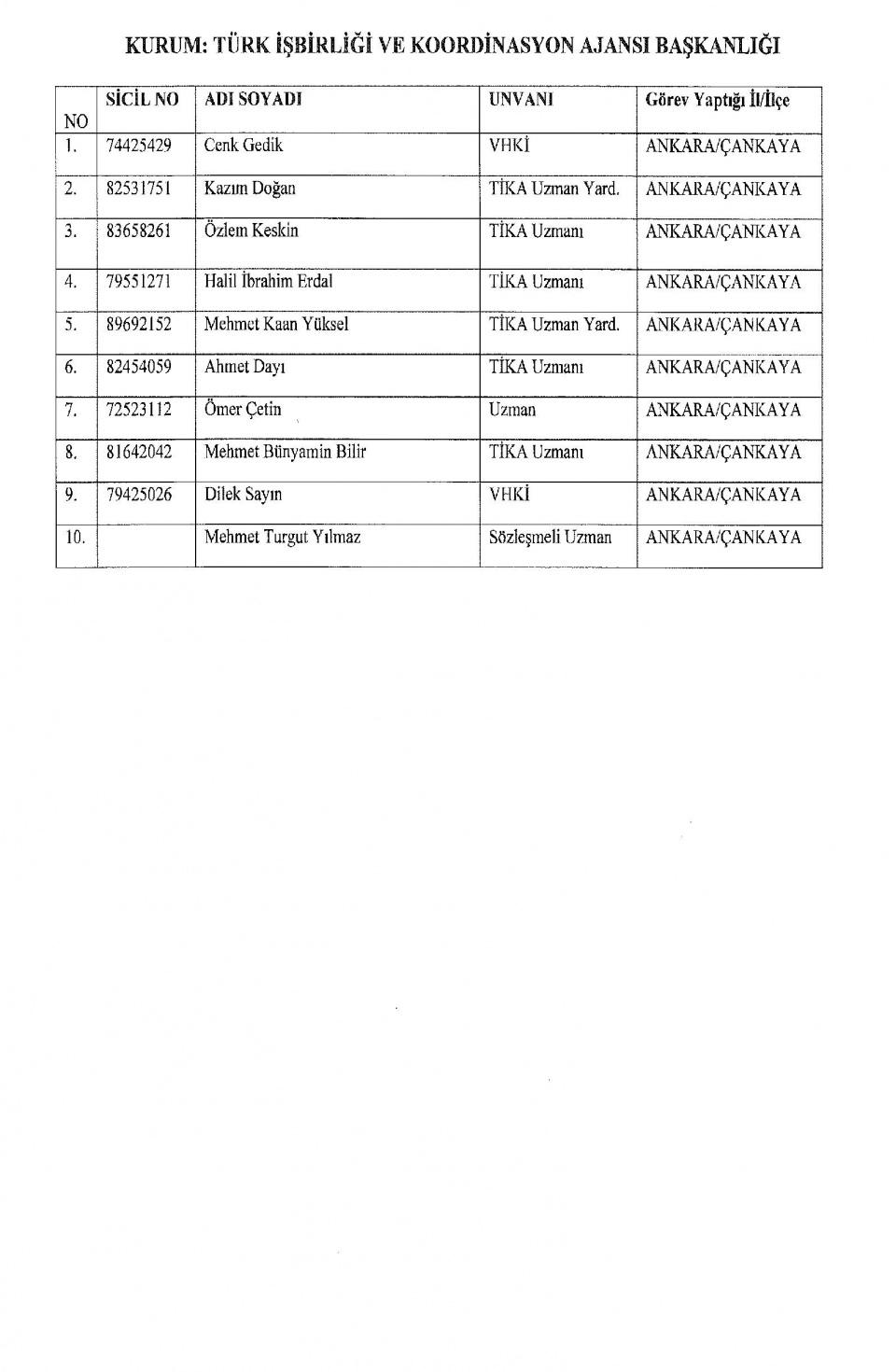 İşte kamuda ihraç edilenlerin tam listesi 60