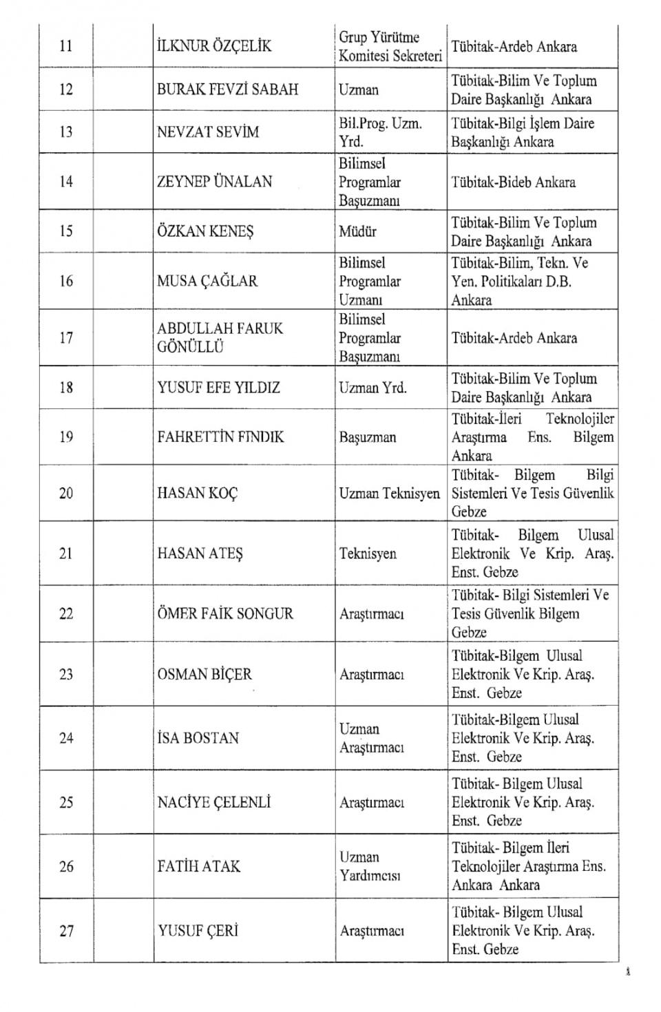 İşte kamuda ihraç edilenlerin tam listesi 92