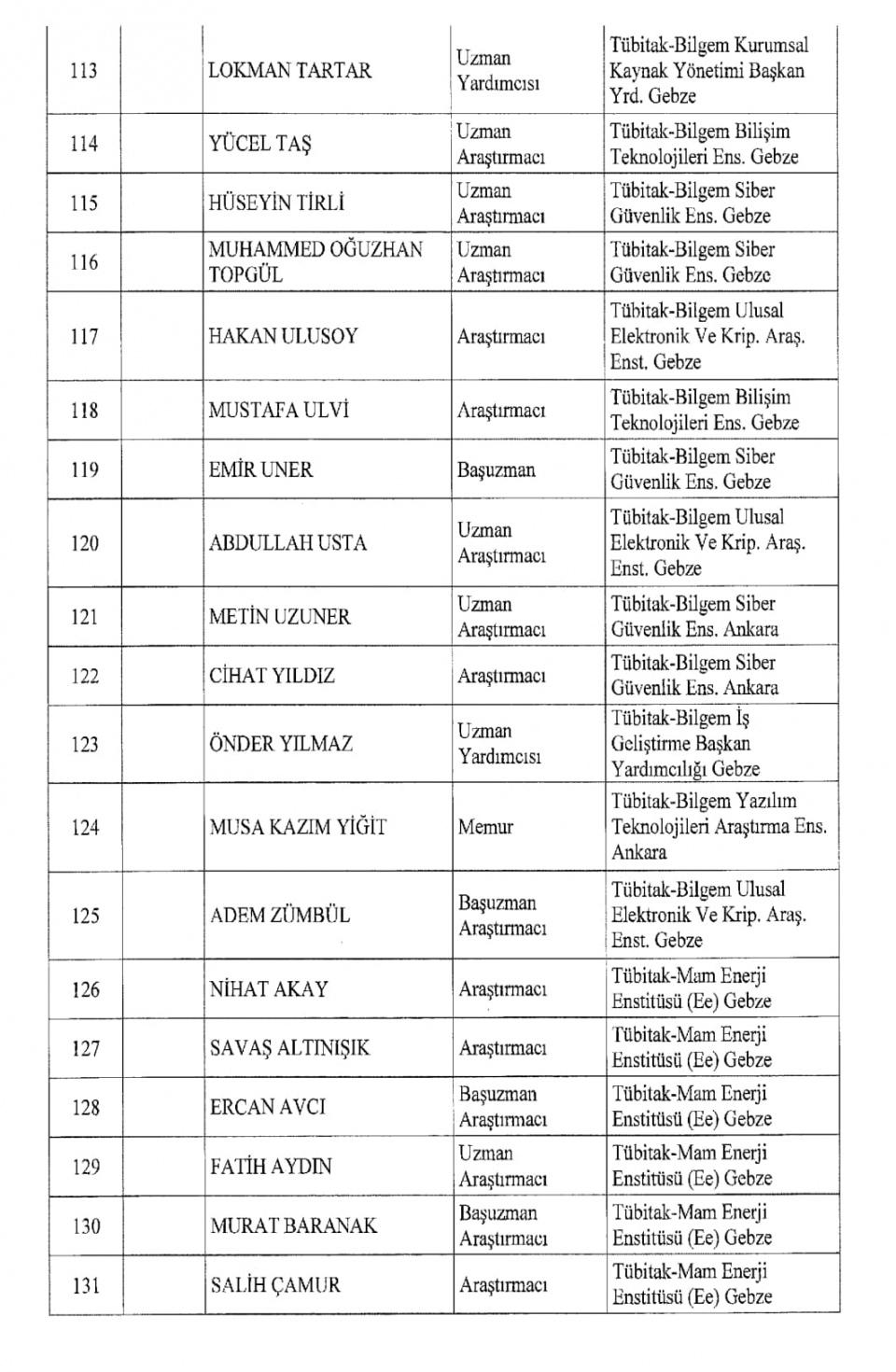 İşte kamuda ihraç edilenlerin tam listesi 98