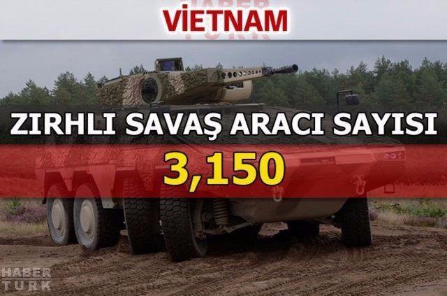 En güçlü kara kuvvetlerine sahip ülkeler 100