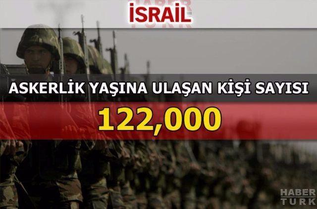 En güçlü kara kuvvetlerine sahip ülkeler 102