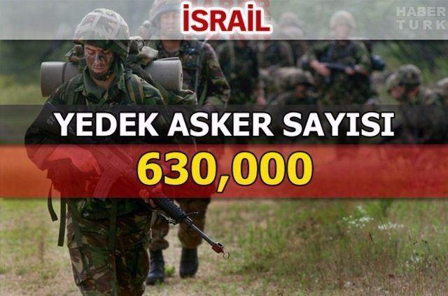 En güçlü kara kuvvetlerine sahip ülkeler 103