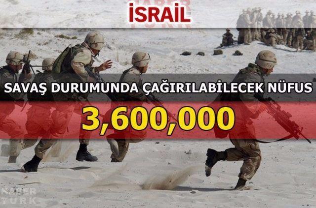 En güçlü kara kuvvetlerine sahip ülkeler 104