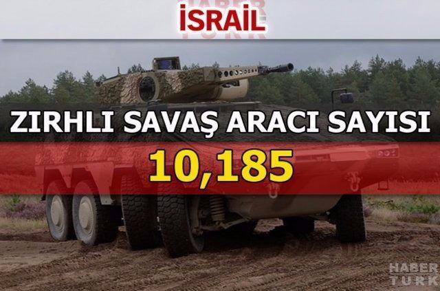 En güçlü kara kuvvetlerine sahip ülkeler 106
