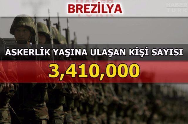 En güçlü kara kuvvetlerine sahip ülkeler 110