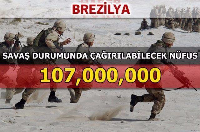 En güçlü kara kuvvetlerine sahip ülkeler 111