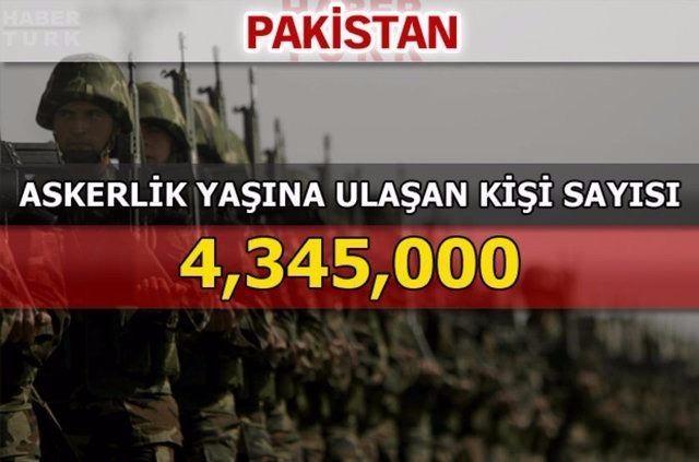 En güçlü kara kuvvetlerine sahip ülkeler 124