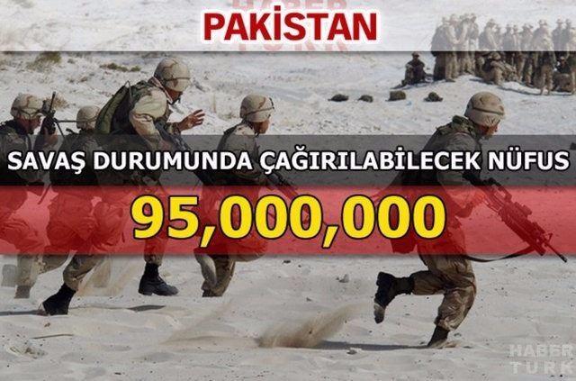 En güçlü kara kuvvetlerine sahip ülkeler 125