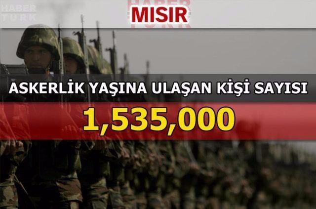 En güçlü kara kuvvetlerine sahip ülkeler 131