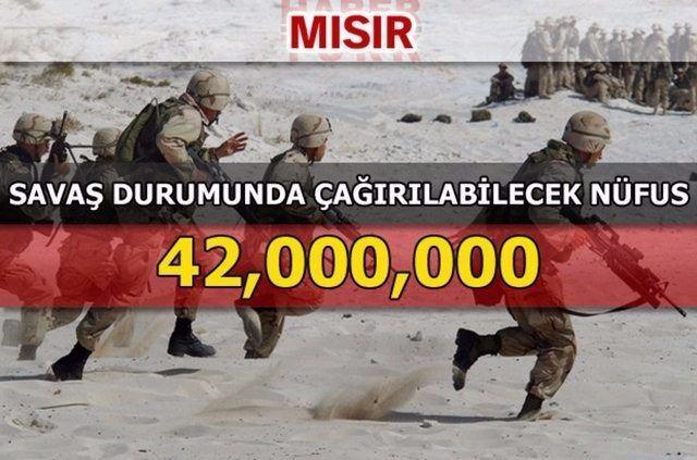En güçlü kara kuvvetlerine sahip ülkeler 133
