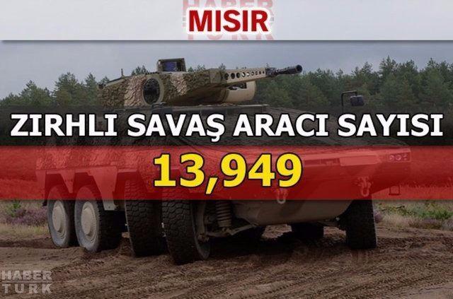 En güçlü kara kuvvetlerine sahip ülkeler 134