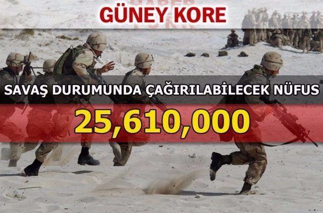 En güçlü kara kuvvetlerine sahip ülkeler 139