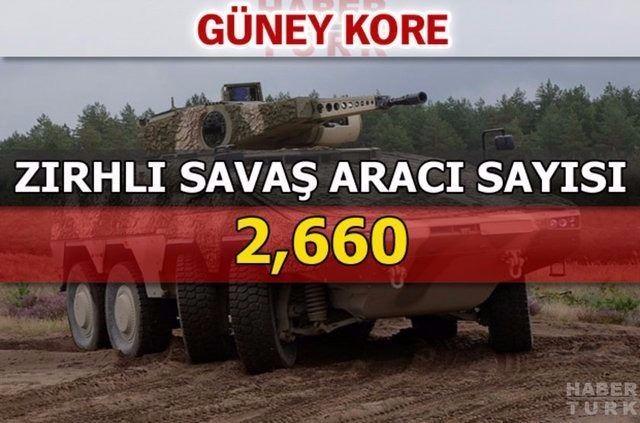 En güçlü kara kuvvetlerine sahip ülkeler 141