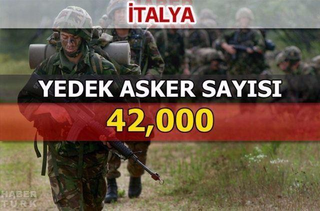 En güçlü kara kuvvetlerine sahip ülkeler 144