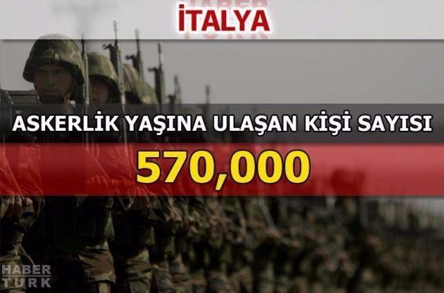 En güçlü kara kuvvetlerine sahip ülkeler 145