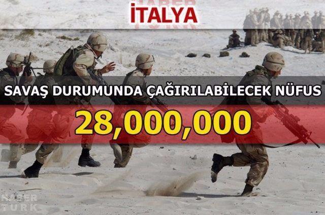 En güçlü kara kuvvetlerine sahip ülkeler 146
