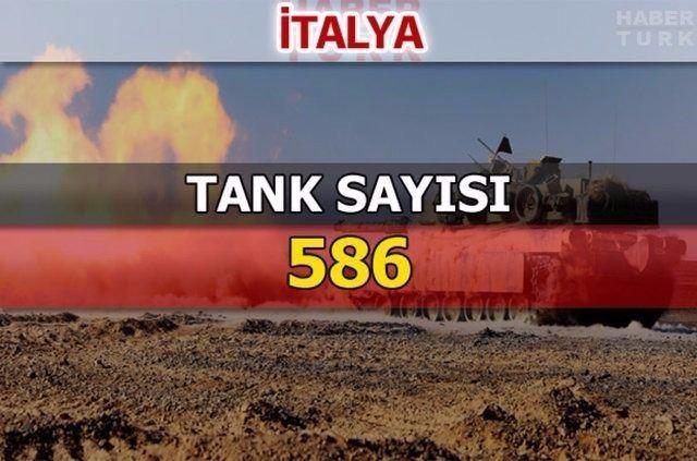 En güçlü kara kuvvetlerine sahip ülkeler 147