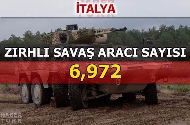 En güçlü kara kuvvetlerine sahip ülkeler 148