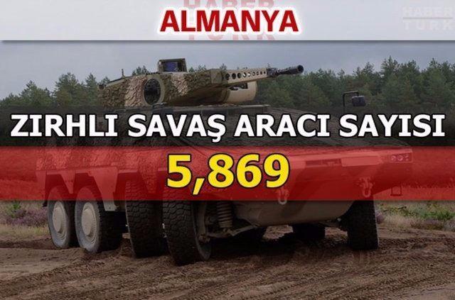 En güçlü kara kuvvetlerine sahip ülkeler 155
