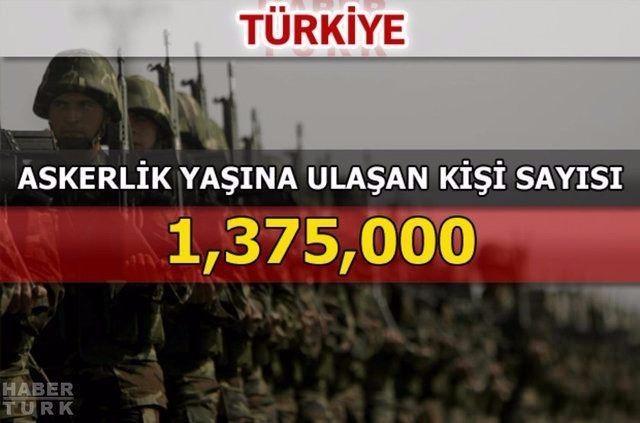 En güçlü kara kuvvetlerine sahip ülkeler 159