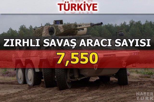 En güçlü kara kuvvetlerine sahip ülkeler 162