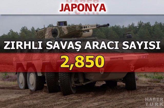 En güçlü kara kuvvetlerine sahip ülkeler 166