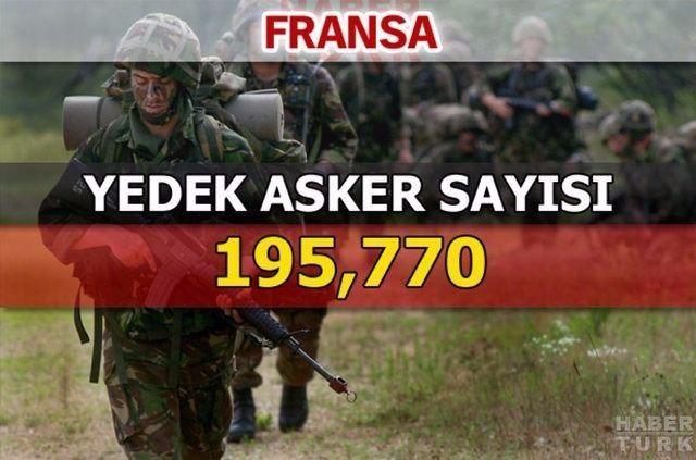 En güçlü kara kuvvetlerine sahip ülkeler 175