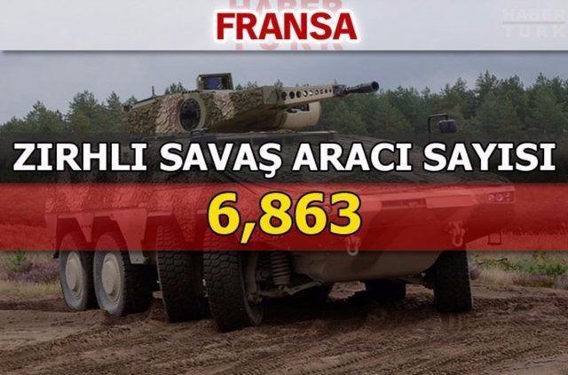 En güçlü kara kuvvetlerine sahip ülkeler 179