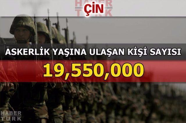 En güçlü kara kuvvetlerine sahip ülkeler 190
