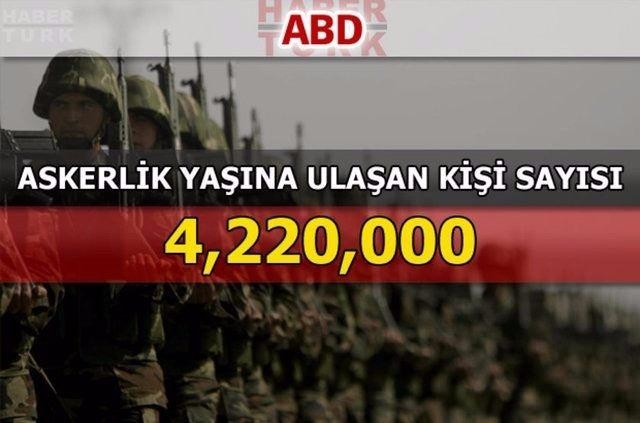En güçlü kara kuvvetlerine sahip ülkeler 204