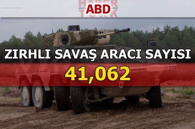 En güçlü kara kuvvetlerine sahip ülkeler 207