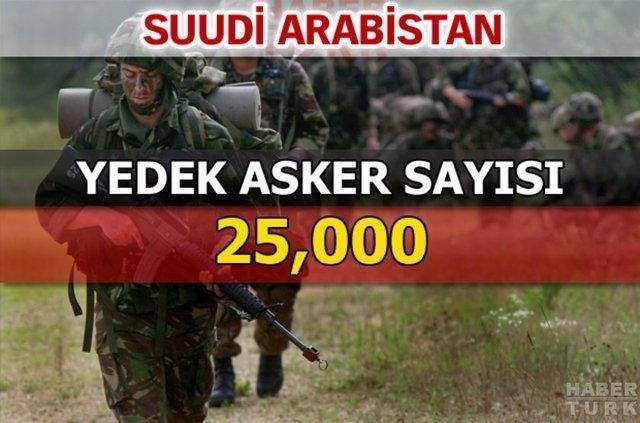 En güçlü kara kuvvetlerine sahip ülkeler 46