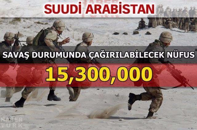 En güçlü kara kuvvetlerine sahip ülkeler 48