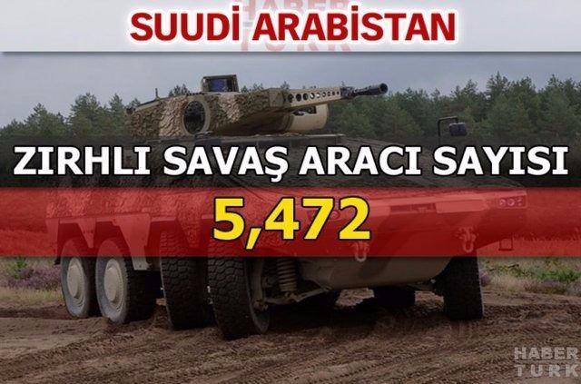 En güçlü kara kuvvetlerine sahip ülkeler 51