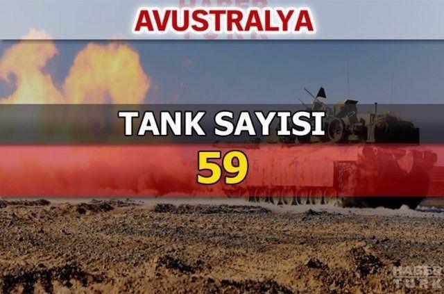 En güçlü kara kuvvetlerine sahip ülkeler 56