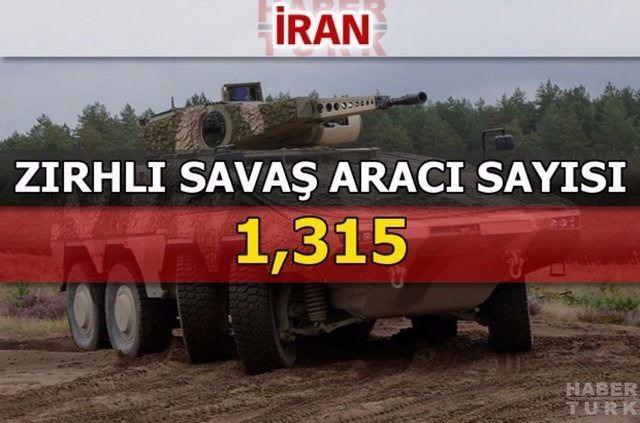 En güçlü kara kuvvetlerine sahip ülkeler 71