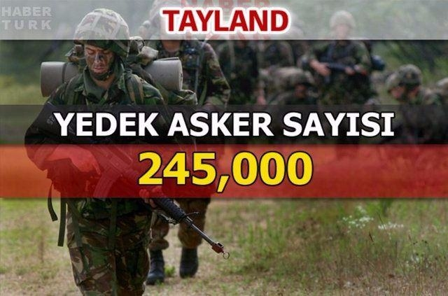 En güçlü kara kuvvetlerine sahip ülkeler 74