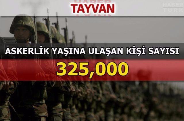 En güçlü kara kuvvetlerine sahip ülkeler 82