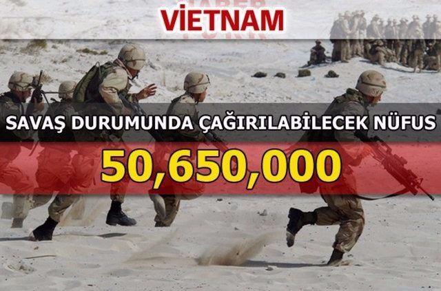 En güçlü kara kuvvetlerine sahip ülkeler 97