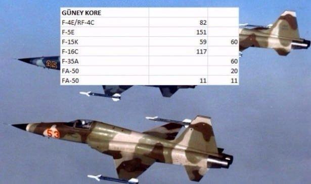 'Uçan kale'nin ikincisi geldi 155