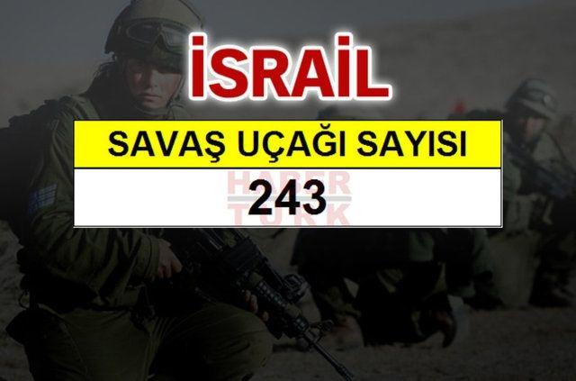 Ortadoğu'da kimler müttefik, kimler rakip? 92