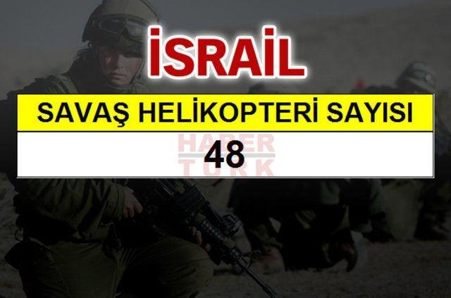 Ortadoğu'da kimler müttefik, kimler rakip? 93