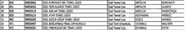OHAL kapsamında kapatılan 53 okul yeniden açıldı 4