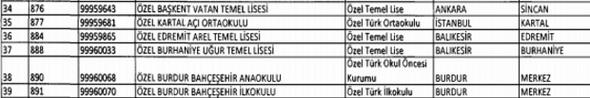 OHAL kapsamında kapatılan 53 okul yeniden açıldı 5