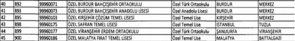 OHAL kapsamında kapatılan 53 okul yeniden açıldı 6