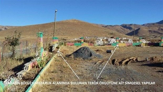 İşte PKK'nın tünelleri 25